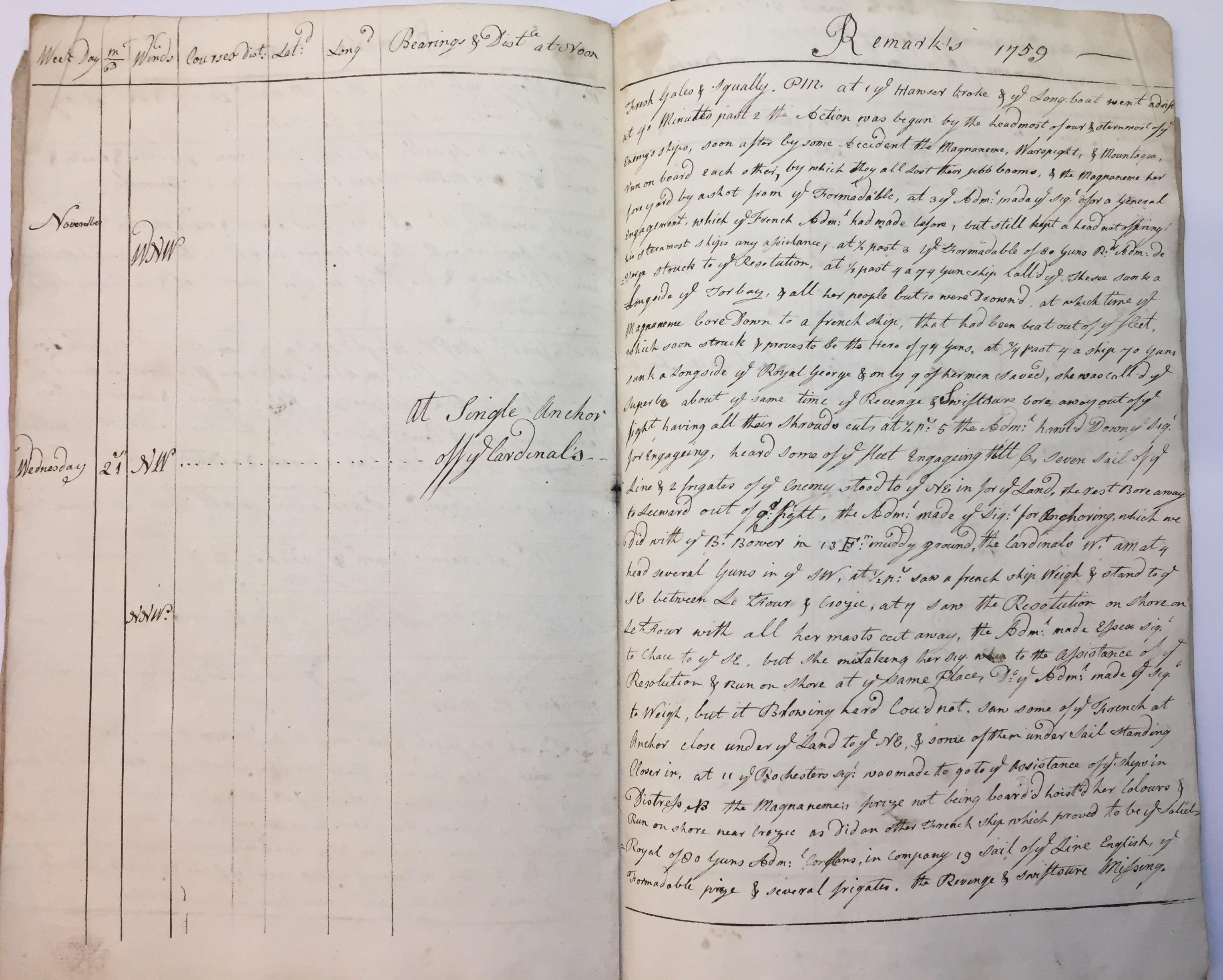 Cornwallis's account of the Battle of Quiberon Bay