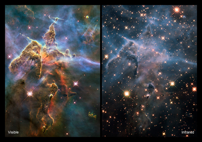 Comparison views of Mystic Mountain © NASA/ESA/M. Livio & Hubble 20th Anniversary Team