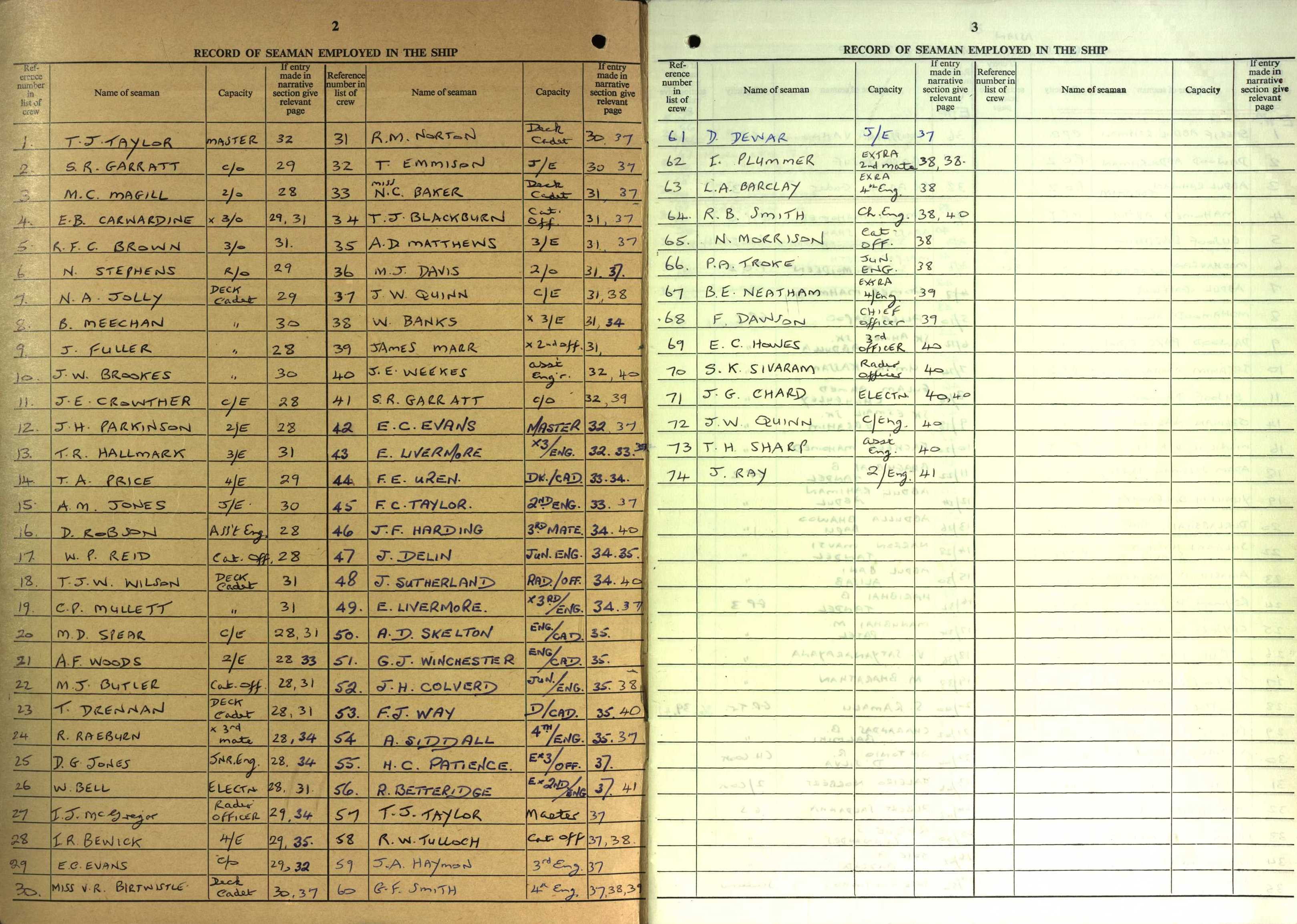 1975 Crew List for British Osprey