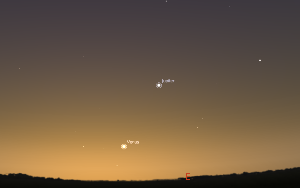 Catch Four Planets In The Sky Right Now Royal Museums