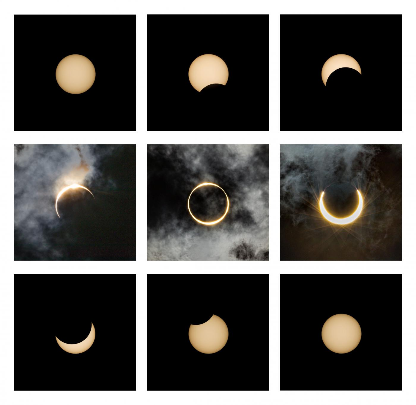 An image showing 'The Whole Process of an Annual Eclipse '