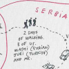A thumbnail of 'Journey from Lojane into Serbia'