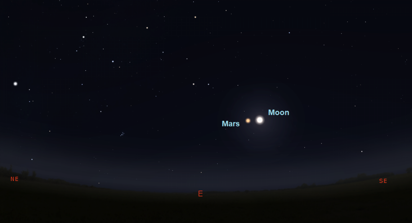 5 September: The Moon and Mars