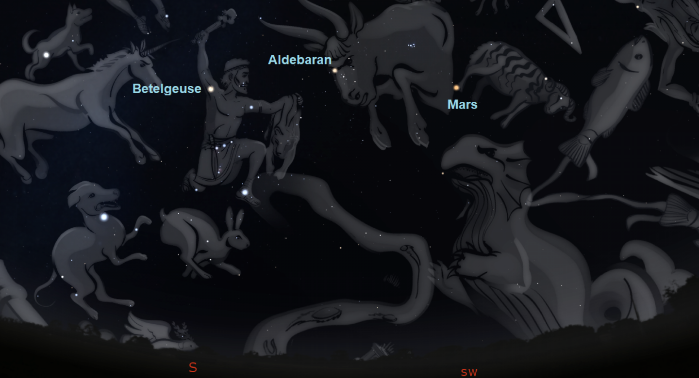 Mars and the red giants of Betelgeuse and Aldebaran