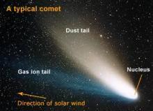 cometpartsgfk75