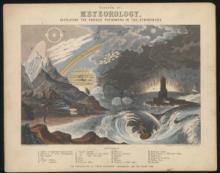 John Emslie, Diagram of Meteorology displaying the various phenomena of the atmosphere, from Reynolds