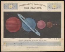 Comparative Magnitudes of The Planets from Reynolds