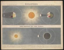 Eclipses. The Theory of the Tides, published by James Reynolds, 1846-60, AST0051.12.