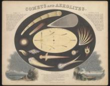 Comets and Aerolites, from Reynolds