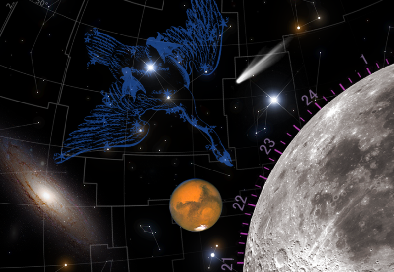 Images of constellations, the Moon, Mars, a comet and the Andromeda galaxy